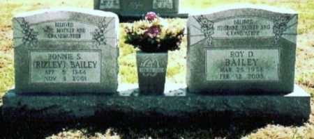 RIZLEY BAILEY, BONNIE SUE - Benton County, Arkansas | BONNIE SUE RIZLEY BAILEY - Arkansas Gravestone Photos