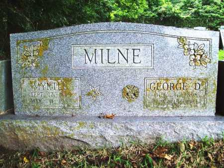 MILNE, GEORGE D. - Benton County, Arkansas   GEORGE D. MILNE - Arkansas Gravestone Photos