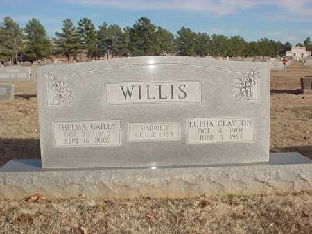 WILLIS, EUPHA CLAYTON - Benton County, Arkansas | EUPHA CLAYTON WILLIS - Arkansas Gravestone Photos