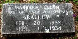 BAILEY, BARBARA ELLEN - Boone County, Arkansas | BARBARA ELLEN BAILEY - Arkansas Gravestone Photos