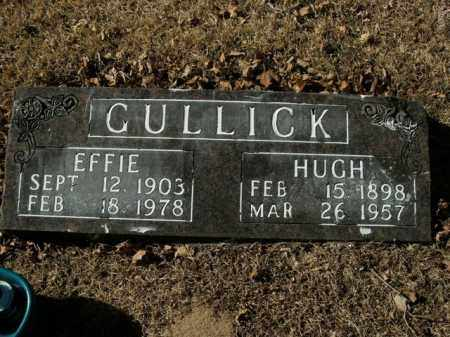 GULLICK, HUGH - Boone County, Arkansas | HUGH GULLICK - Arkansas Gravestone Photos
