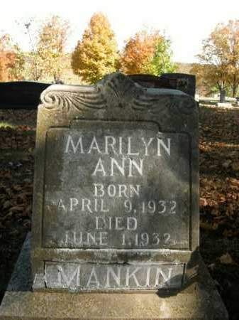 MANKIN, MARILYN ANN - Boone County, Arkansas | MARILYN ANN MANKIN - Arkansas Gravestone Photos