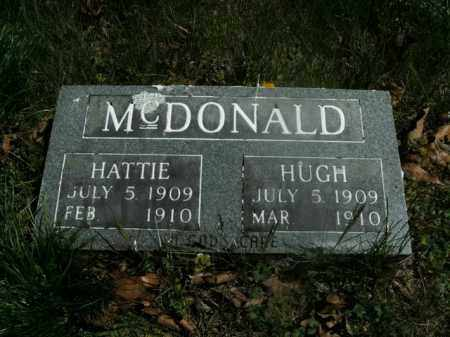 MCDONALD, HUGH - Boone County, Arkansas | HUGH MCDONALD - Arkansas Gravestone Photos