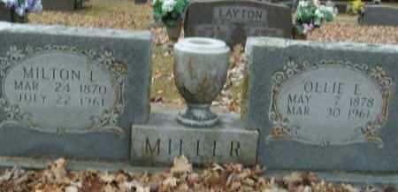 MILLER, MILTON LINLEY - Boone County, Arkansas | MILTON LINLEY MILLER - Arkansas Gravestone Photos