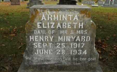 MINYARD, ARMINTA ELIZABETH - Boone County, Arkansas | ARMINTA ELIZABETH MINYARD - Arkansas Gravestone Photos
