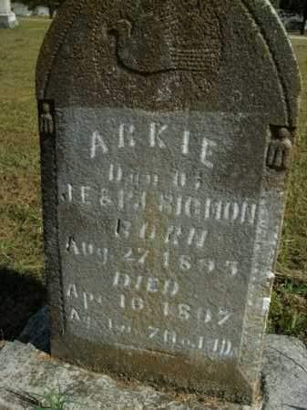 SIGMON, ARKIE - Boone County, Arkansas   ARKIE SIGMON - Arkansas Gravestone Photos