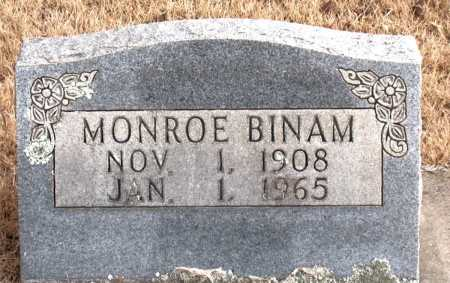 BINAM, MONROE - Carroll County, Arkansas | MONROE BINAM - Arkansas Gravestone Photos