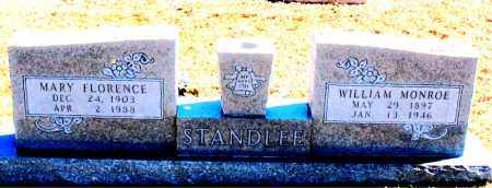 STANDLEE, WILLIAM MONROE - Carroll County, Arkansas | WILLIAM MONROE STANDLEE - Arkansas Gravestone Photos